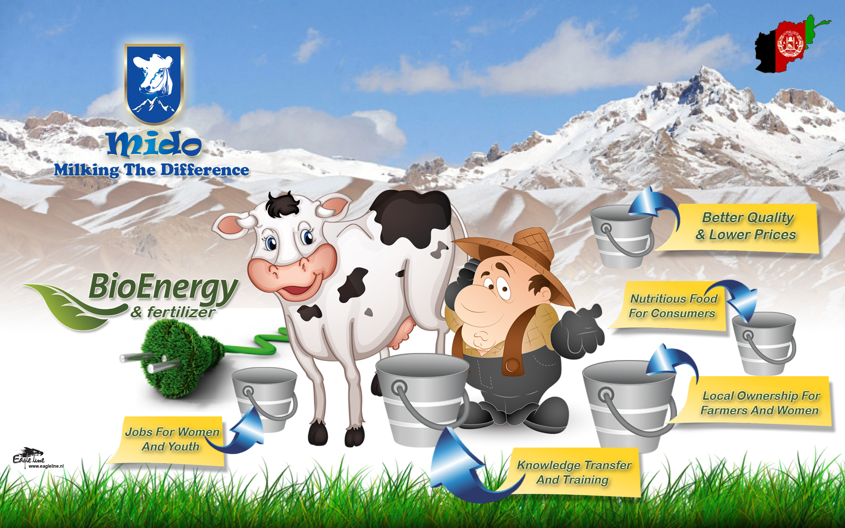 Mido Dairy Project Pictue. JPEG
